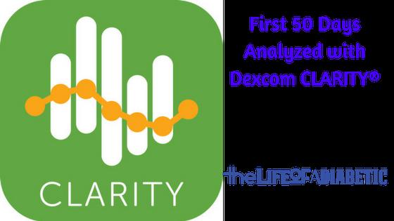 50 Days with Dexcom Clarity